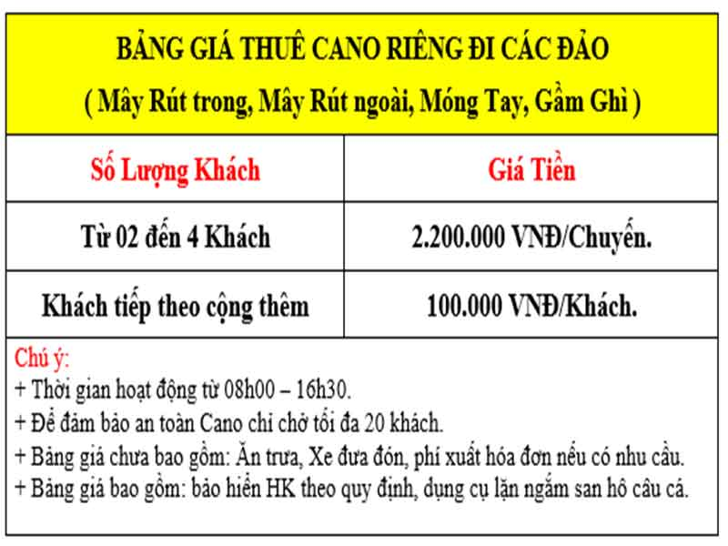 gia-thue-cano-phu-quoc-canodulichphuquoc